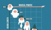 Image funny-infographic-white-beards-magical.jpg
