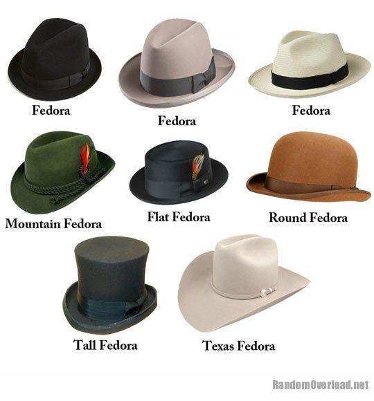 Different Hat Styles: Understanding Men's Headwear