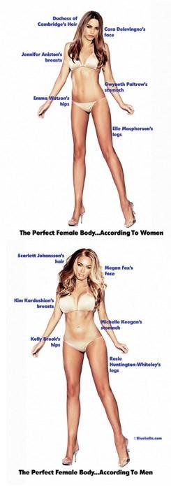 Survey Of What Women Men Like 43